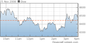 Acciones Stock 2009 Predicciones